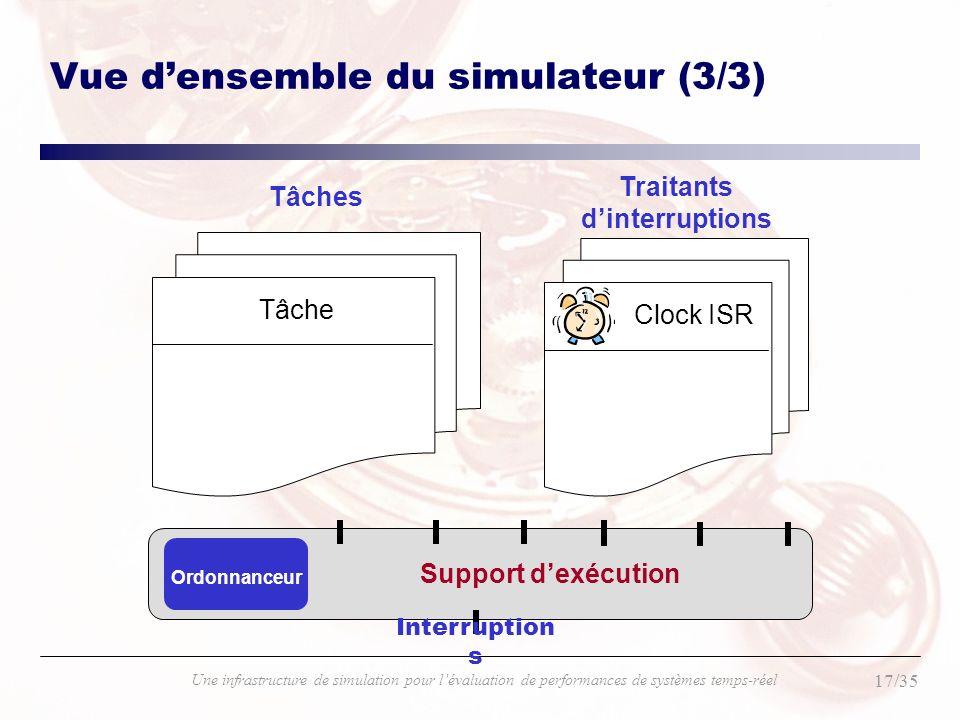 17/35 Une infrastructure de simulation pour lévaluation de performances de systèmes temps-réel Support dexécution Vue densemble du simulateur (3/3) In