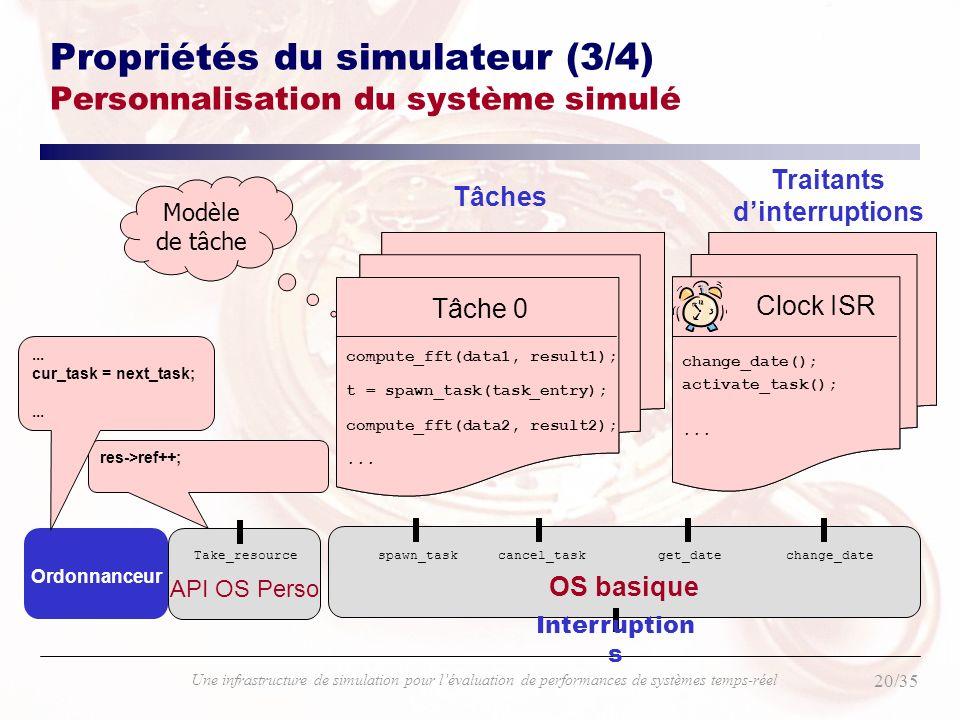 20/35 Une infrastructure de simulation pour lévaluation de performances de systèmes temps-réel spawn_taskcancel_taskget_datechange_date OS basique Pro