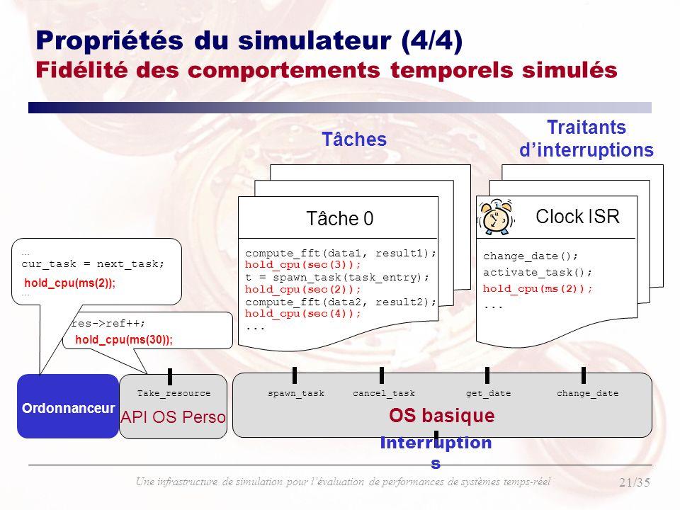 21/35 Une infrastructure de simulation pour lévaluation de performances de systèmes temps-réel spawn_taskcancel_taskget_datechange_date OS basique Int
