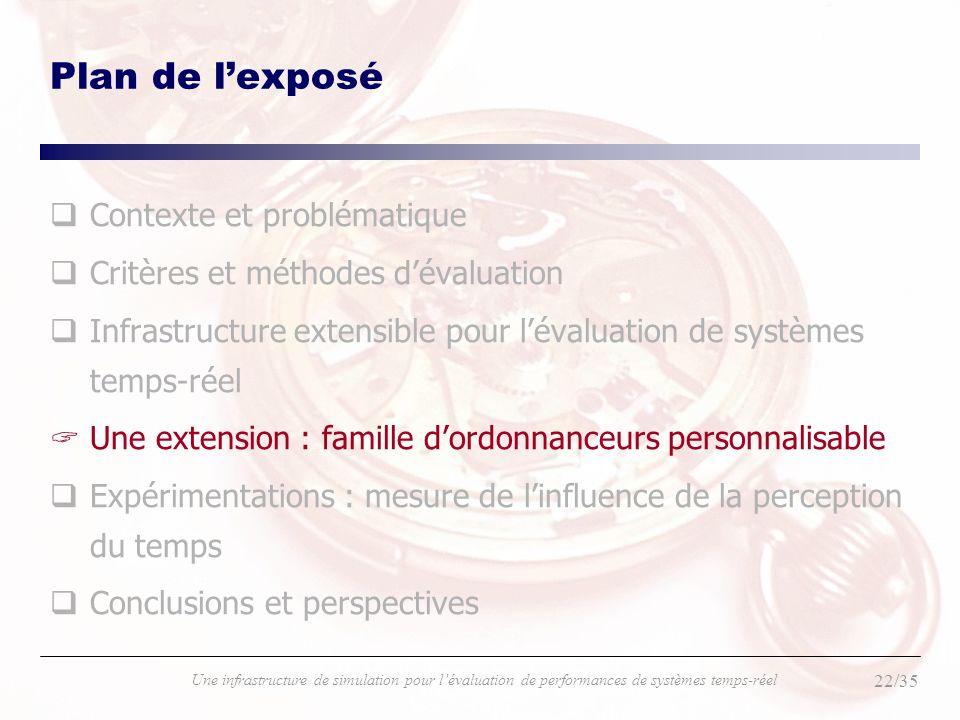 22/35 Une infrastructure de simulation pour lévaluation de performances de systèmes temps-réel Plan de lexposé qContexte et problématique qCritères et