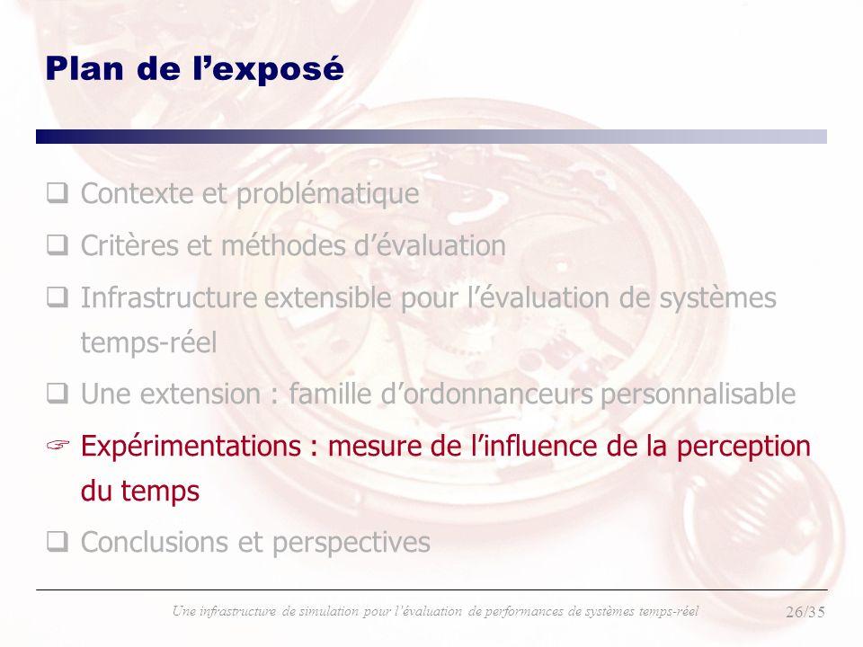 26/35 Une infrastructure de simulation pour lévaluation de performances de systèmes temps-réel Plan de lexposé qContexte et problématique qCritères et