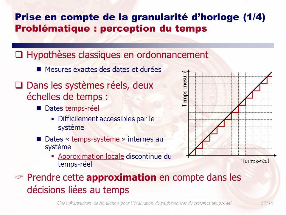 27/35 Une infrastructure de simulation pour lévaluation de performances de systèmes temps-réel Prise en compte de la granularité dhorloge (1/4) Problé