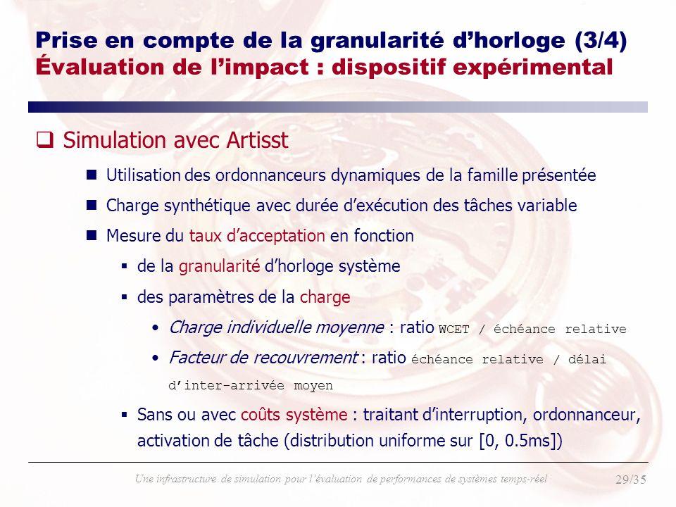 29/35 Une infrastructure de simulation pour lévaluation de performances de systèmes temps-réel Prise en compte de la granularité dhorloge (3/4) Évalua