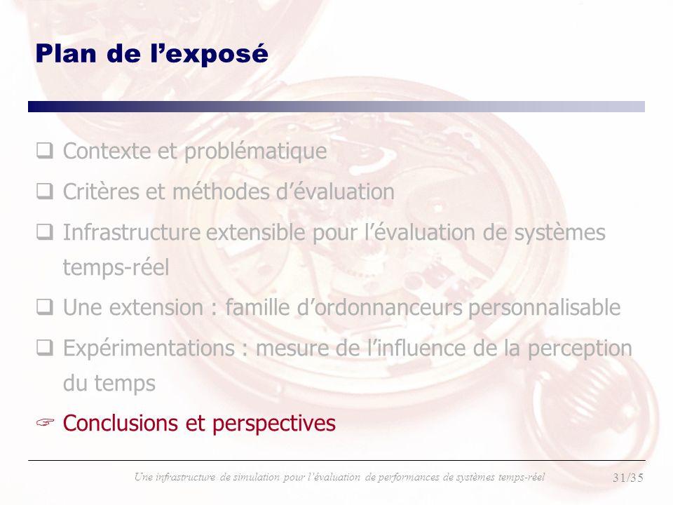 31/35 Une infrastructure de simulation pour lévaluation de performances de systèmes temps-réel Plan de lexposé qContexte et problématique qCritères et