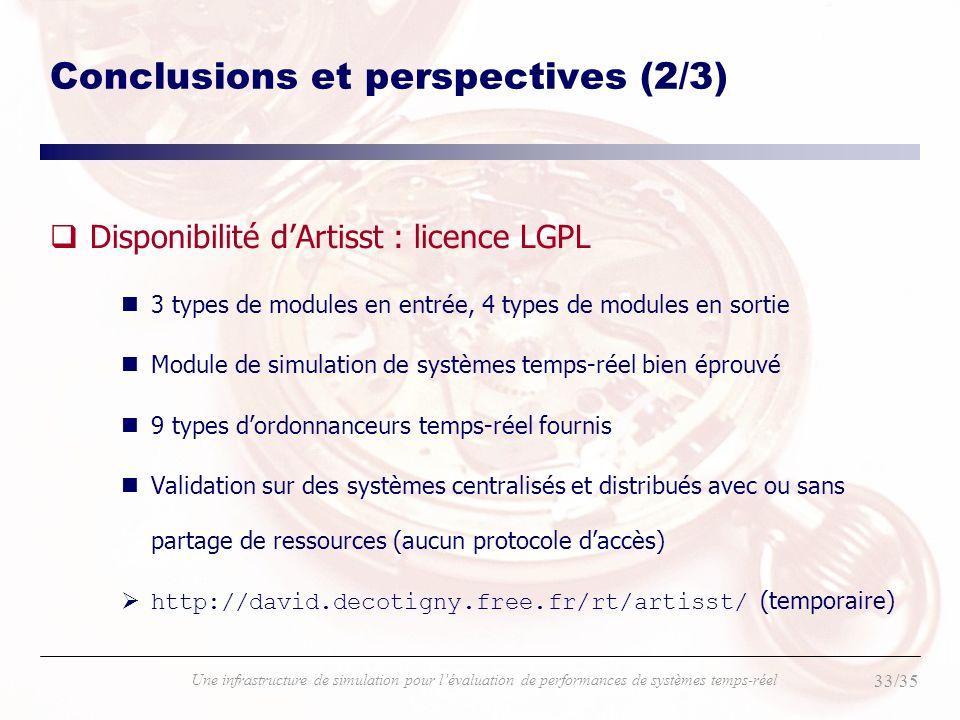 33/35 Une infrastructure de simulation pour lévaluation de performances de systèmes temps-réel Conclusions et perspectives (2/3) qDisponibilité dArtis