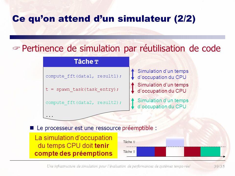 39/35 Une infrastructure de simulation pour lévaluation de performances de systèmes temps-réel Ce quon attend dun simulateur (2/2) Pertinence de simul