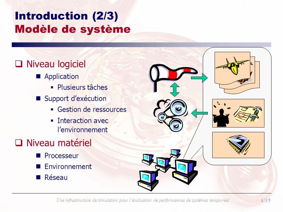 5/35 Une infrastructure de simulation pour lévaluation de performances de systèmes temps-réel Introduction (3/3) Notions dordonnancement temps-réel qDéroulement de lexécution de lapplication qDécisions darbitrage du processeur nOrdonnancement Défini hors-ligne Défini en-ligne À plan dynamique À priorité statique (RM/DM), dynamique (EDF, LLF) nRepose sur un modèle de tâche Caractéristiques : loi dactivation, temps dexécution pire-cas Contraintes de temps Nécessité dévaluer le comportement et les garanties offertes