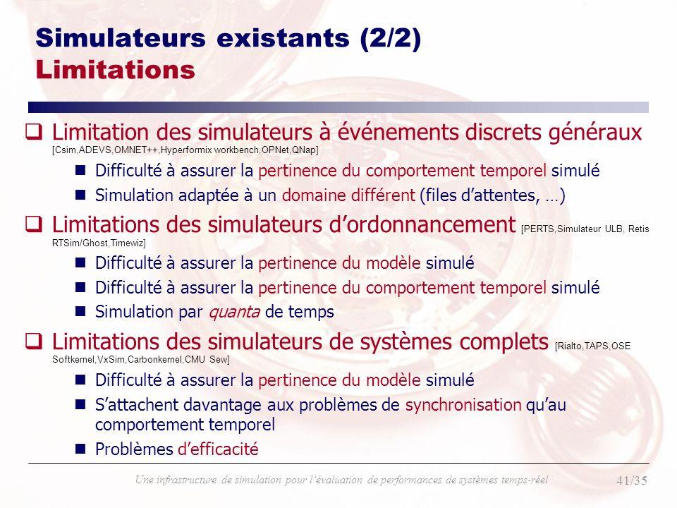 41/35 Une infrastructure de simulation pour lévaluation de performances de systèmes temps-réel Simulateurs existants (2/2) Limitations Limitation des