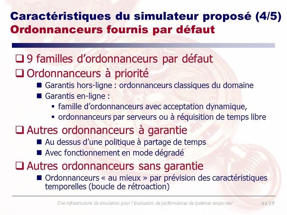44/35 Une infrastructure de simulation pour lévaluation de performances de systèmes temps-réel Caractéristiques du simulateur proposé (4/5) Ordonnance