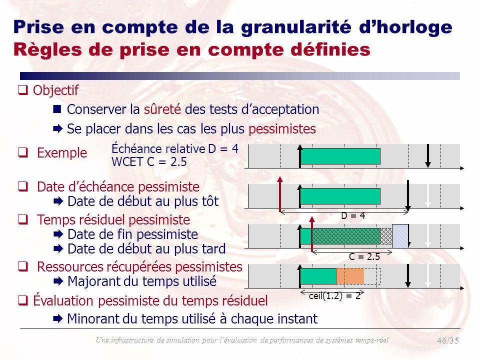 46/35 Une infrastructure de simulation pour lévaluation de performances de systèmes temps-réel Prise en compte de la granularité dhorloge Règles de pr