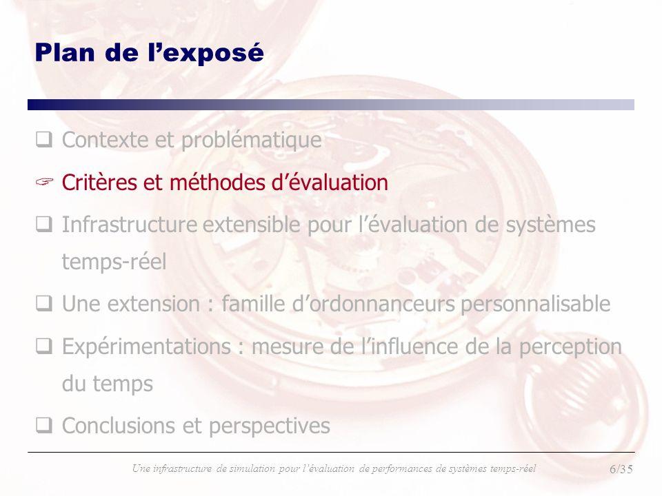 6/35 Une infrastructure de simulation pour lévaluation de performances de systèmes temps-réel Plan de lexposé qContexte et problématique Critères et m