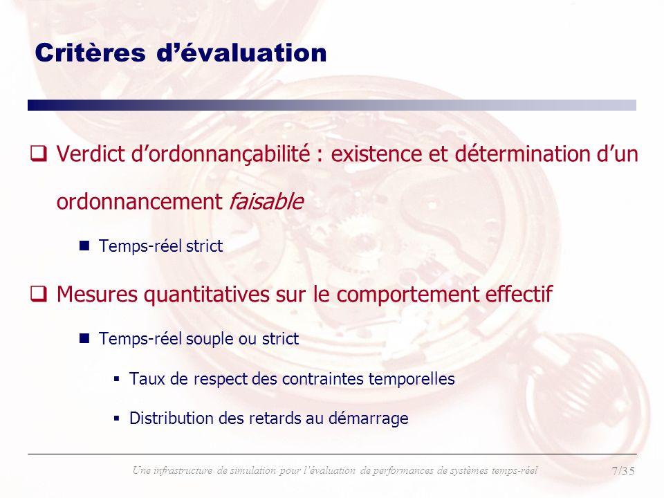 7/35 Une infrastructure de simulation pour lévaluation de performances de systèmes temps-réel Critères dévaluation qVerdict dordonnançabilité : existe