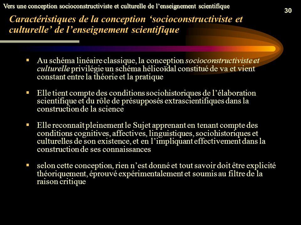 29 Limites de la conception empiriste positiviste Au moins, cinq limites de la conception empiriste positiviste: Elle est centrée presque exclusivemen