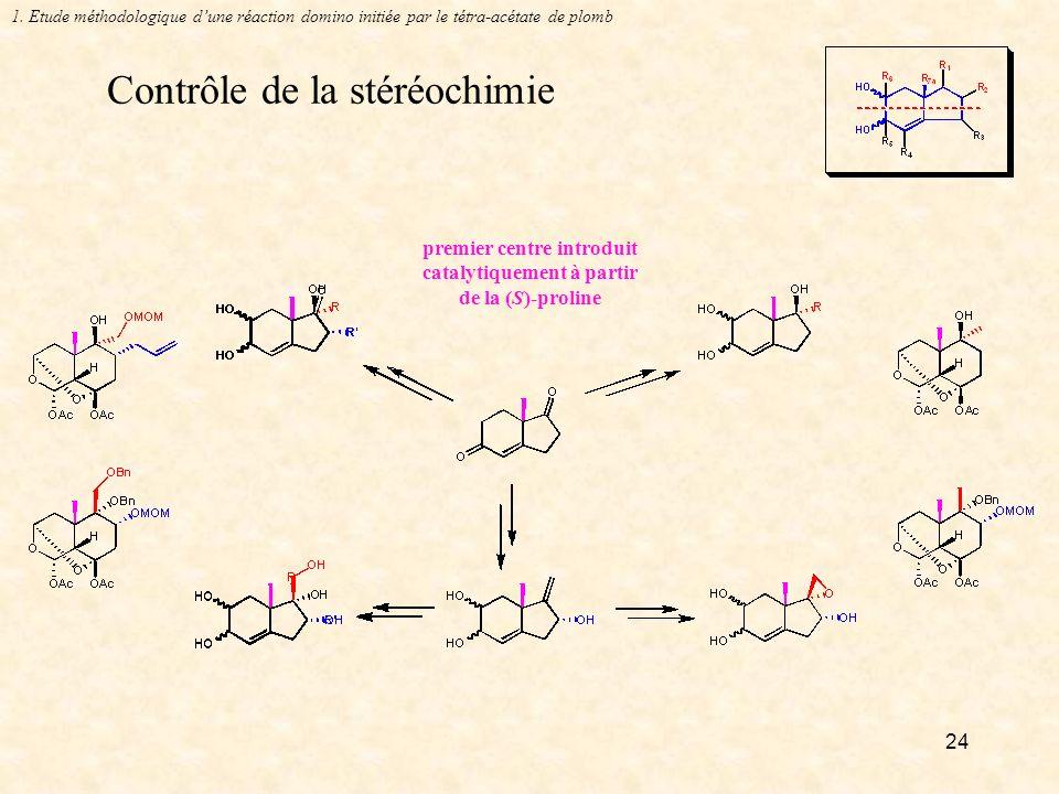 24 Contrôle de la stéréochimie 1.