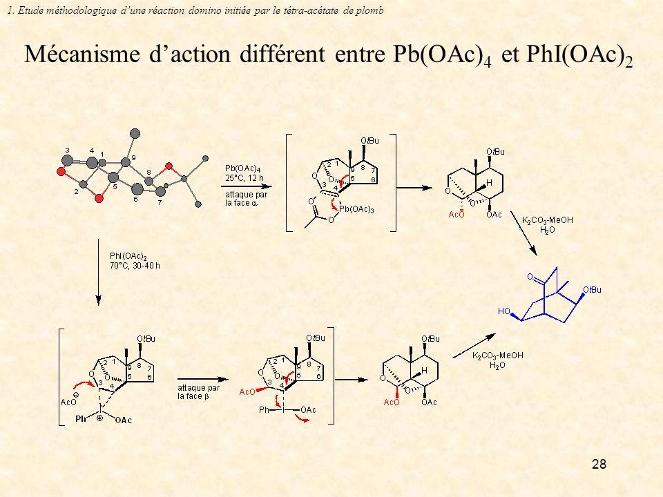 28 Mécanisme daction différent entre Pb(OAc) 4 et PhI(OAc) 2 1.