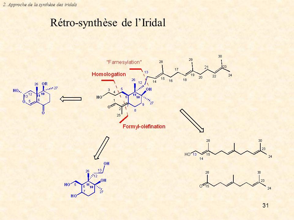 31 Rétro-synthèse de lIridal 2. Approche de la synthèse des iridals