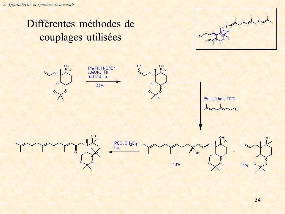 34 Différentes méthodes de couplages utilisées 2. Approche de la synthèse des iridals