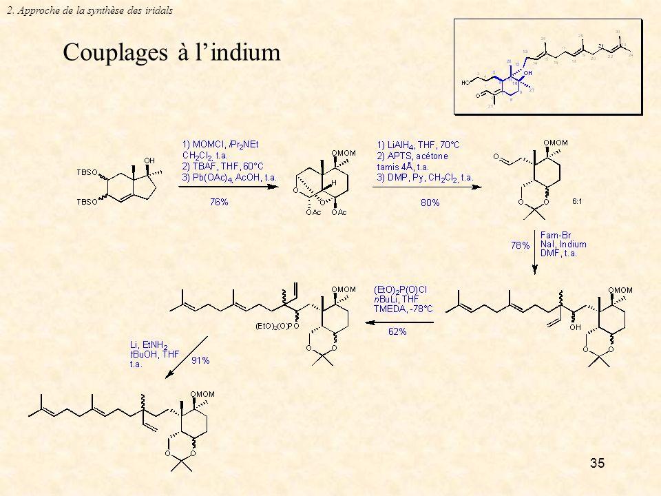 35 Couplages à lindium 2. Approche de la synthèse des iridals