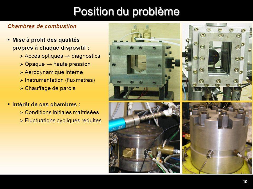Position du problème 10 Chambres de combustion Mise à profit des qualités propres à chaque dispositif : Accès optiques diagnostics Opaque haute pressi