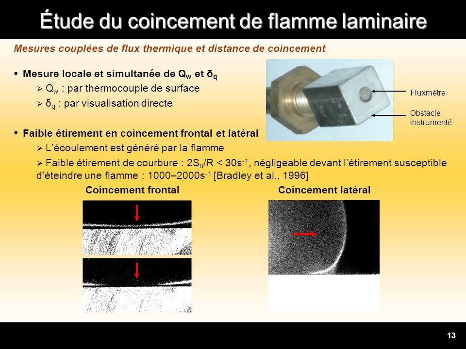 Étude du coincement de flamme laminaire 13 Mesures couplées de flux thermique et distance de coincement Mesure locale et simultanée de Q w et δ q Q w