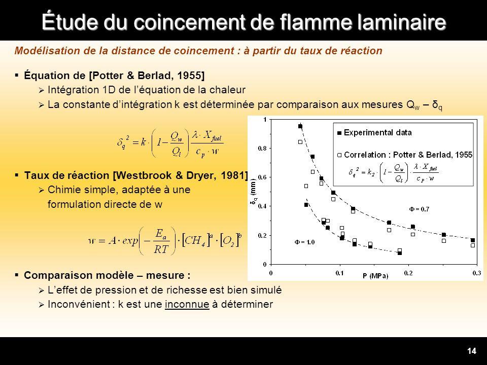 Étude du coincement de flamme laminaire 14 Modélisation de la distance de coincement : à partir du taux de réaction Équation de [Potter & Berlad, 1955