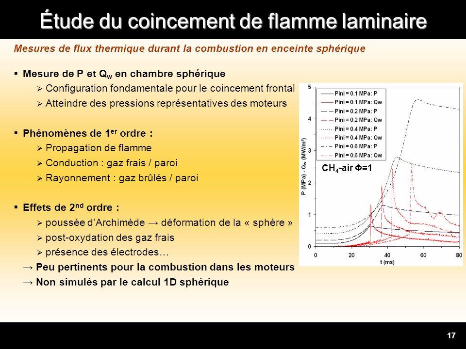Étude du coincement de flamme laminaire 17 Mesures de flux thermique durant la combustion en enceinte sphérique Mesure de P et Q w en chambre sphériqu