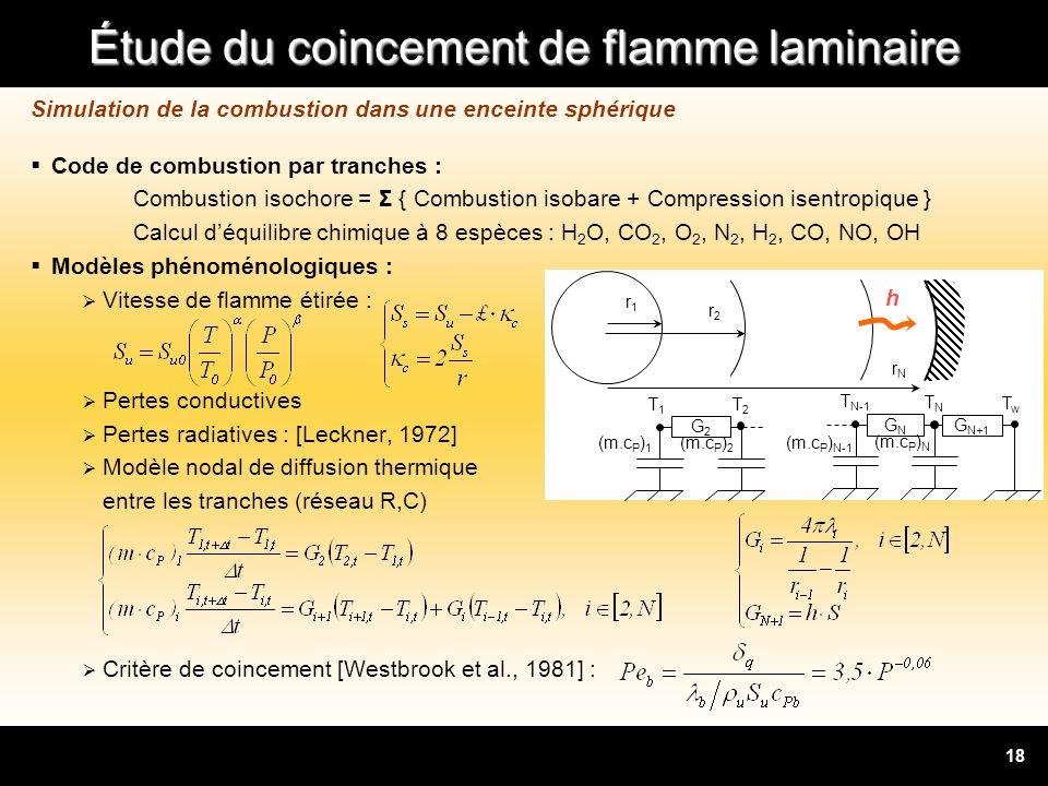 Étude du coincement de flamme laminaire 18 Simulation de la combustion dans une enceinte sphérique Code de combustion par tranches : Combustion isocho
