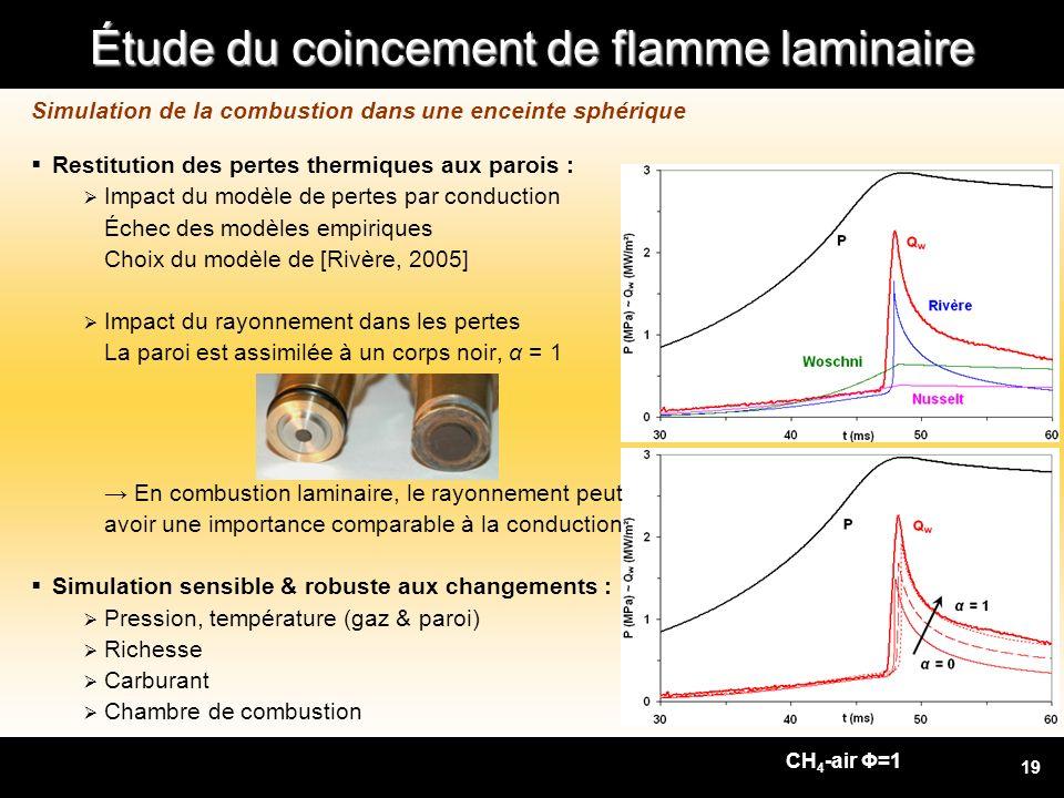 Étude du coincement de flamme laminaire 19 Simulation de la combustion dans une enceinte sphérique CH 4 -air Φ=1 Restitution des pertes thermiques aux