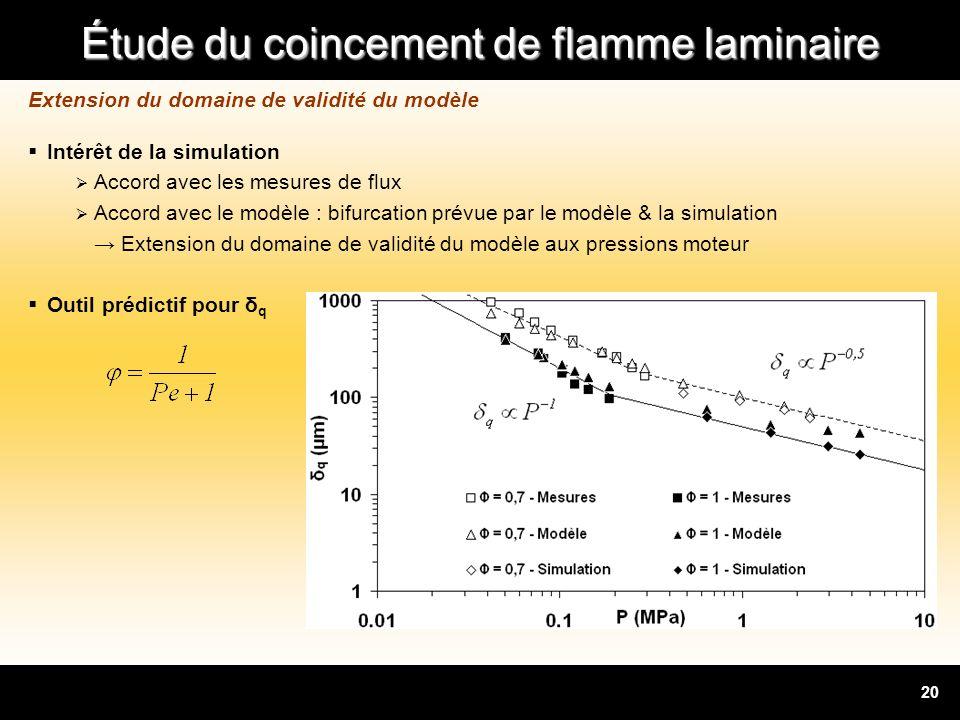 Étude du coincement de flamme laminaire 20 Extension du domaine de validité du modèle Intérêt de la simulation Accord avec les mesures de flux Accord