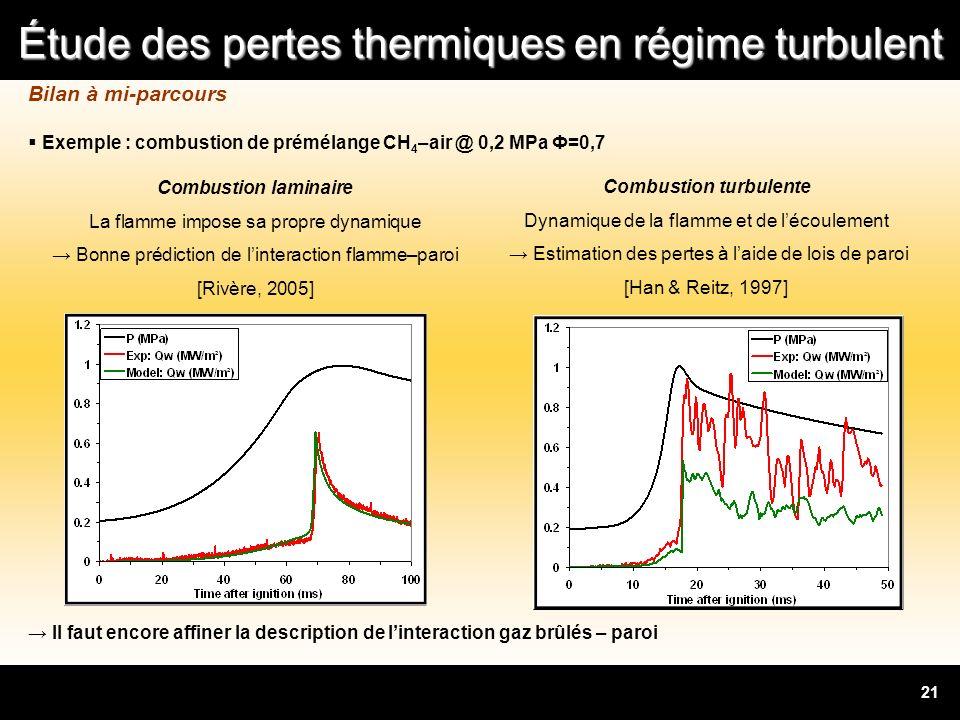 Étude des pertes thermiques en régime turbulent 21 Il faut encore affiner la description de linteraction gaz brûlés – paroi Combustion turbulente Dyna