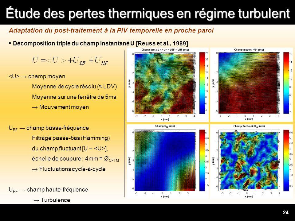 Étude des pertes thermiques en régime turbulent 24 Décomposition triple du champ instantané U [Reuss et al., 1989] champ moyen Moyenne de cycle résolu