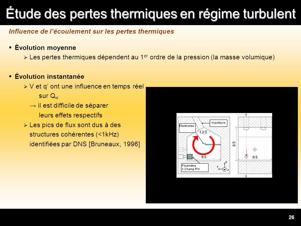 Étude des pertes thermiques en régime turbulent 26 Influence de lécoulement sur les pertes thermiques Évolution moyenne Les pertes thermiques dépenden