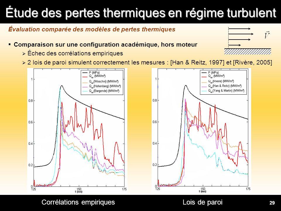Étude des pertes thermiques en régime turbulent 29 Évaluation comparée des modèles de pertes thermiques Comparaison sur une configuration académique,