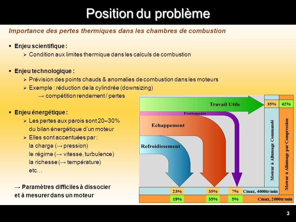 Position du problème 3 Importance des pertes thermiques dans les chambres de combustion Enjeu scientifique : Condition aux limites thermique dans les