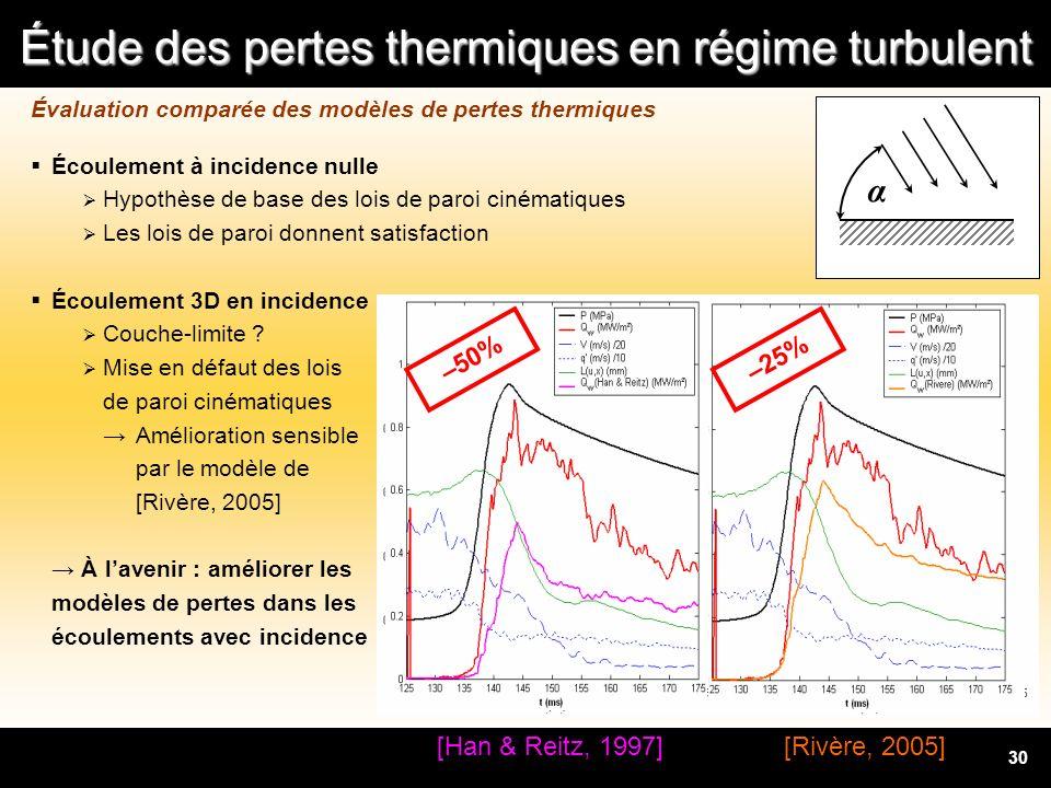 Étude des pertes thermiques en régime turbulent 30 Évaluation comparée des modèles de pertes thermiques Écoulement à incidence nulle Hypothèse de base