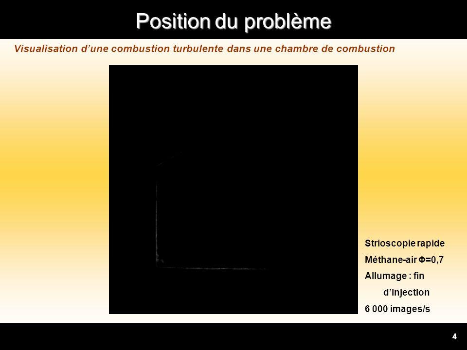 Position du problème 4 Visualisation dune combustion turbulente dans une chambre de combustion Strioscopie rapide Méthane-air Φ=0,7 Allumage : fin din