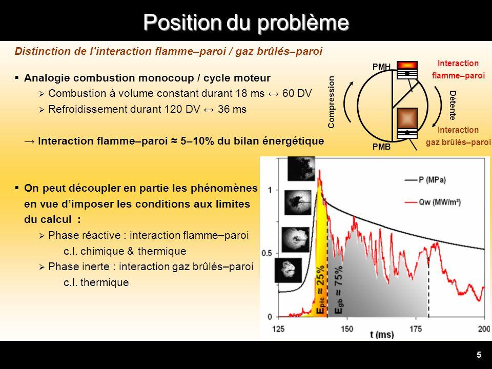 Position du problème 6 Interaction flamme–paroi : la phénoménologie Mécanismes de linteraction, daprès [Bruneaux, 1996] Contours de flamme turbulente daprès [Sotton, 2003] Le front de flamme turbulent est relaminarisé au voisinage de la paroi Il est pertinent détudier le coincement de flamme en régime laminaire Flamme Paroi Écoulement Accélération des gaz par diminution de la densité Augmentation de la viscosité des gaz brûlés La turbulence plisse, convecte, étire la flamme Réduction des échelles de turbulence Production dénergie cinétique turbulente Flux de chaleur pariétal Vitesse de consommation diminuée par les pertes thermiques Limitation géométrique temps