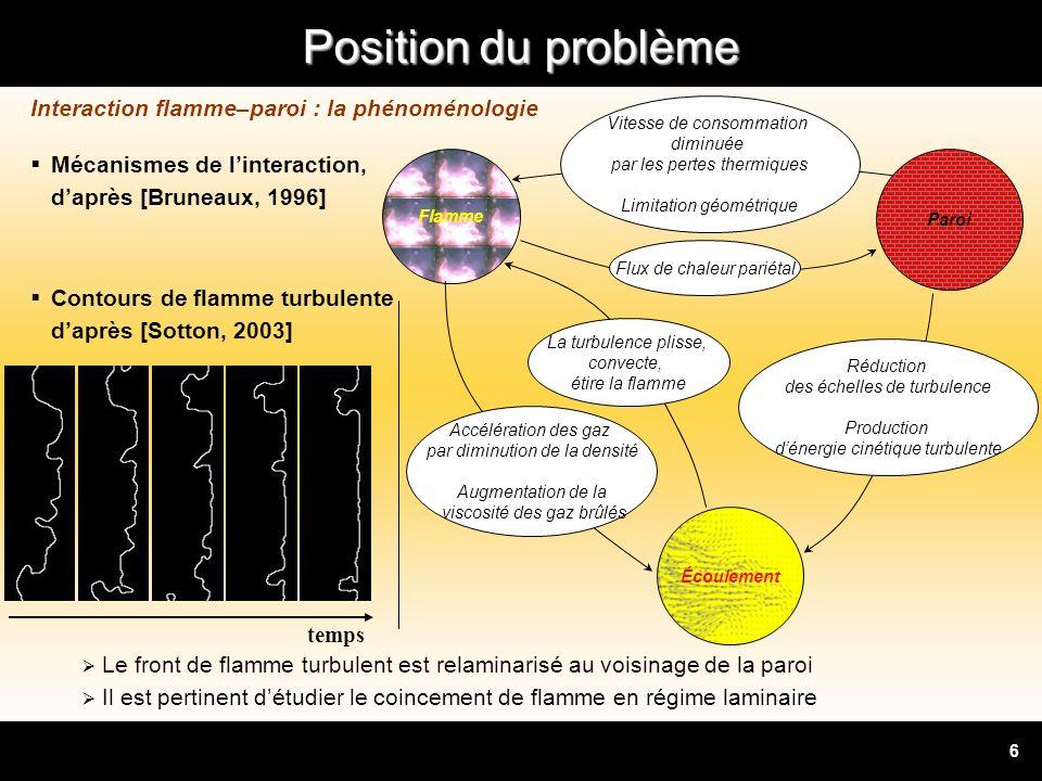 Position du problème 7 Nombre de Peclet basé sur la distance de coincement : δ q : Distance de coincement δ : Épaisseur de flamme laminaire Flux thermique adimensionné : Q w : Flux thermique pariétal Q : Puissance de flamme laminaire Étirement du front de flamme : R c : Rayon de courbure local V g : Vitesse des gaz Géométries de coincement Frontal ( 0) : Pe 3–4 Latéral (κ 0) : Pe 6–7 En cavité (κ 0) : Pe 15–40 Interaction flamme–paroi : les paramètres VFVF VgVg q Coincement latéral q Coincement en cavité q Coincement frontal