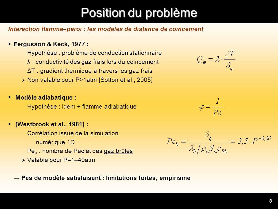 Position du problème 8 Fergusson & Keck, 1977 : Hypothèse : problème de conduction stationnaire λ : conductivité des gaz frais lors du coincement ΔT :