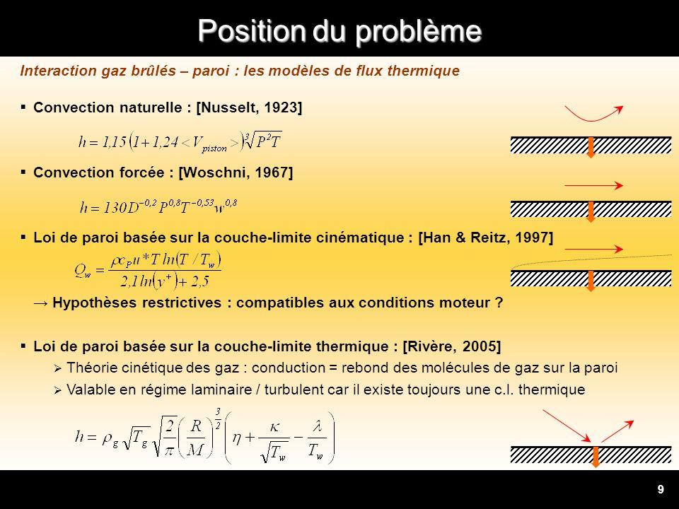 Position du problème 9 Convection naturelle : [Nusselt, 1923] Convection forcée : [Woschni, 1967] Loi de paroi basée sur la couche-limite cinématique
