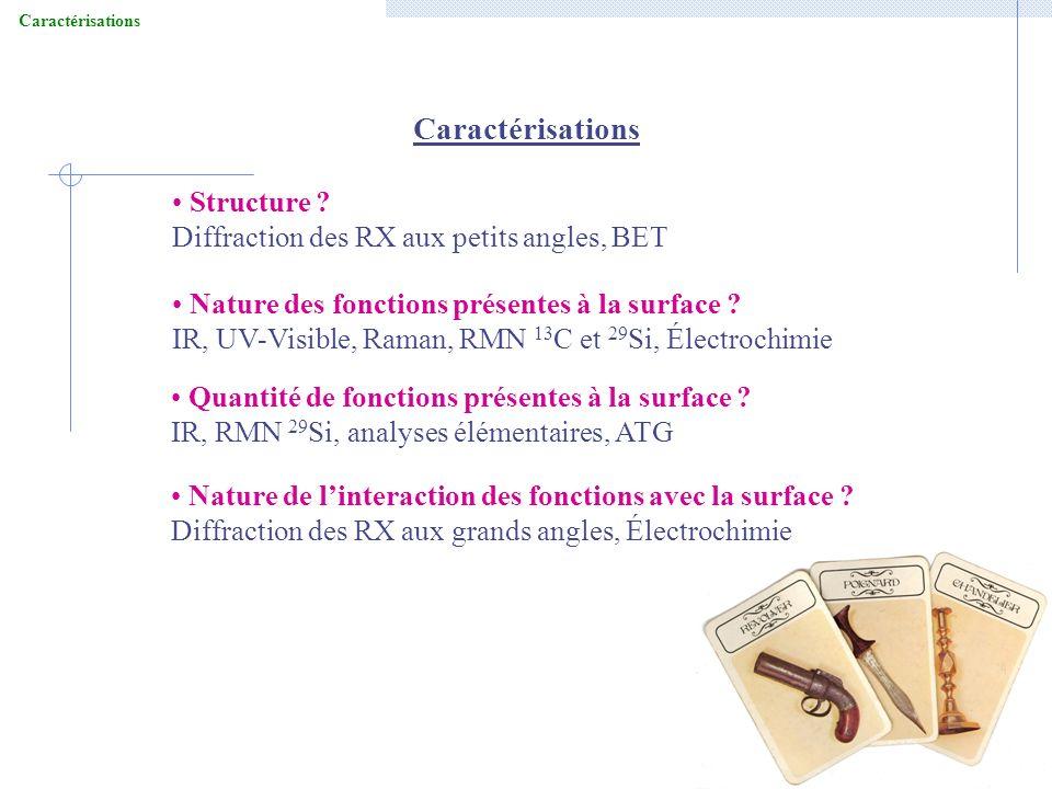 Caractérisations Structure ? Diffraction des RX aux petits angles, BET Caractérisations Nature des fonctions présentes à la surface ? IR, UV-Visible,