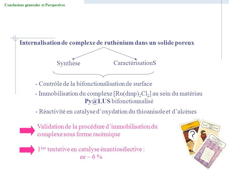 Conclusions générales et Perspectives Internalisation de complexe de ruthénium dans un solide poreux Synthèse CaractérisationS - Contrôle de la bifonc