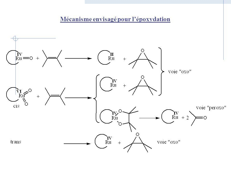 Mécanisme envisagé pour lépoxydation