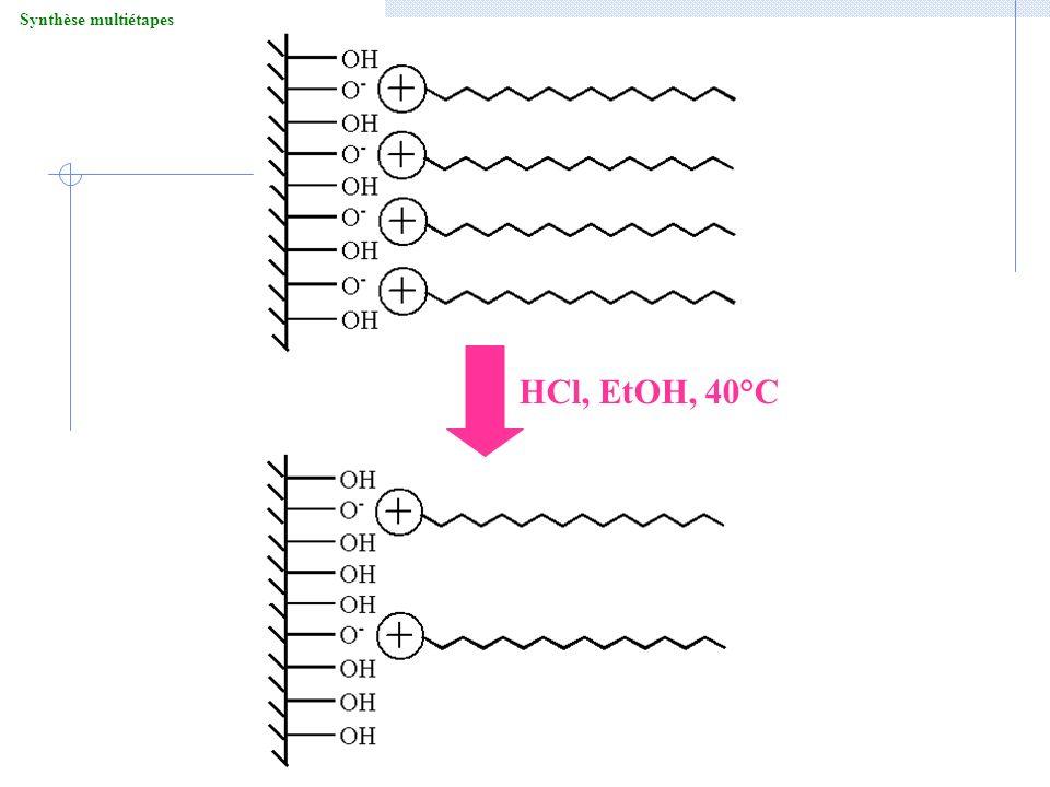 Suivi quantitatif par IR et AE/ATG Matériaux IR % recouvrement / fonction greffée seule AE % recouvrement / fonction greffée seule f1 (Si-C) TMS f2 (C N) f3 (Si-C) P T f1 TMS/SiO 2 f2 cyano/SiO 2 f3 P/SiO 2 T LUS-ASE55-- ±5 68-- ±3 LUS-ASEC4670- 116 ±10 5596-.