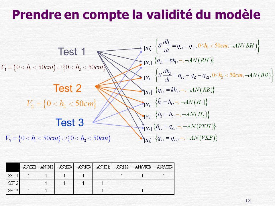 18 Test 1 Test 2 Test 3 Prendre en compte la validité du modèle