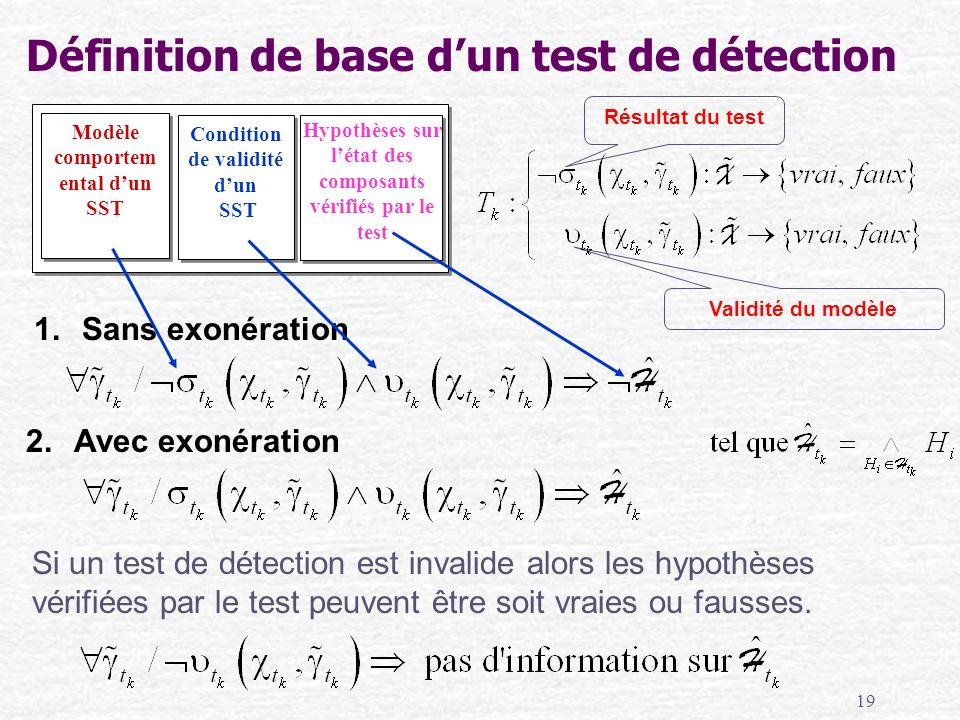 19 1.Sans exonération Si un test de détection est invalide alors les hypothèses vérifiées par le test peuvent être soit vraies ou fausses. Définition
