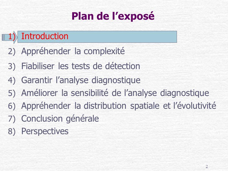2 1) Introduction 2) Appréhender la complexité 3) Fiabiliser les tests de détection 4) Garantir lanalyse diagnostique 5) Améliorer la sensibilité de l