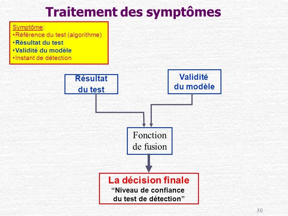 30 Traitement des symptômes Symptôme: Référence du test (algorithme) Résultat du test Validité du modèle Instant de détection Fonction de fusion Valid