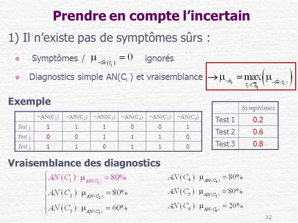 32 ¬ AN(C 1 ) ¬ AN(C 2 ) ¬ AN(C 3 ) ¬ AN(C 4 ) ¬ AN(C 5 ) ¬ AN(C 6 ) Test 1 111001 Test 2 001110 Test 3 110110 Symptômes Test 10.2 Test 20.6 Test 30.8