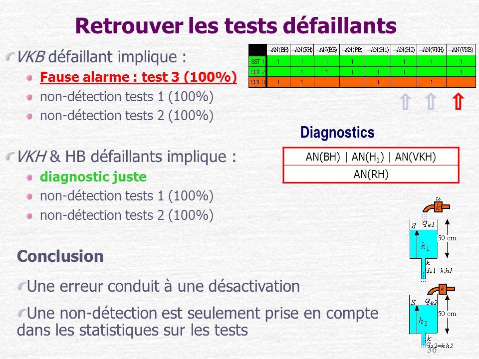 36 Retrouver les tests défaillants VKB défaillant implique : Fause alarme : test 3 (100%) non-détection tests 1 (100%) non-détection tests 2 (100%) VK
